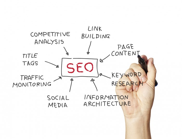 SEO & Marketing Consulting